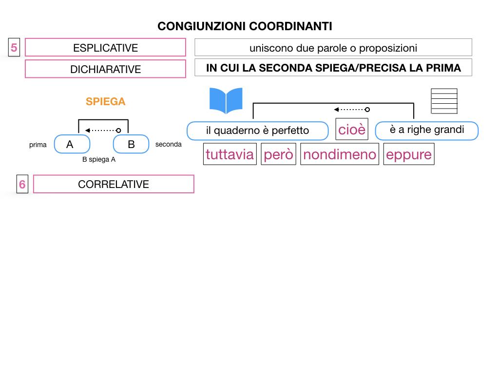 2. GRAMMATICA_CONGIUNZIONI_COORDINANTI_SIMULAZIONE.102