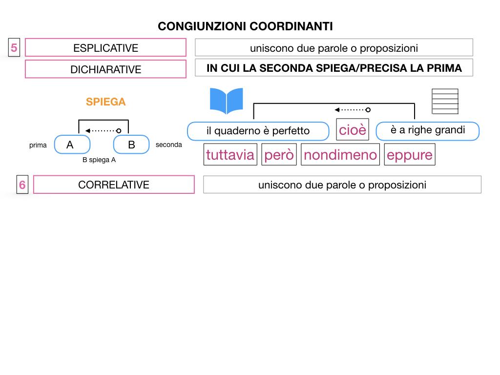 2. GRAMMATICA_CONGIUNZIONI_COORDINANTI_SIMULAZIONE.103