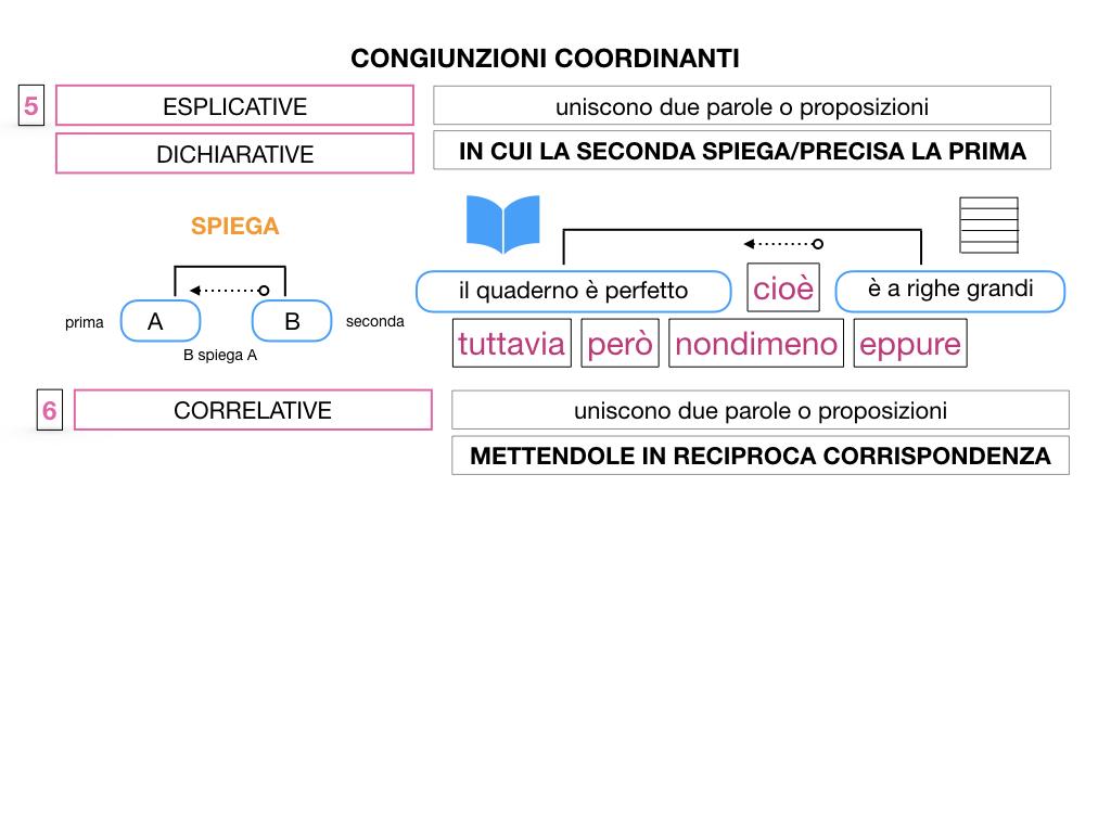 2. GRAMMATICA_CONGIUNZIONI_COORDINANTI_SIMULAZIONE.104