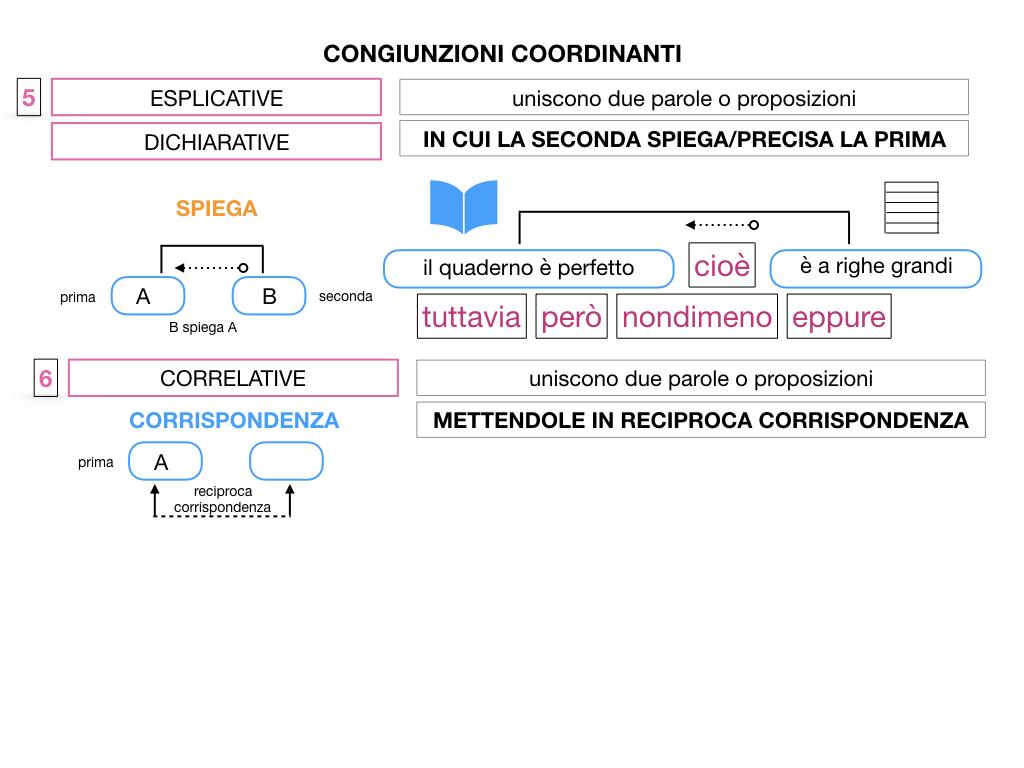 2. GRAMMATICA_CONGIUNZIONI_COORDINANTI_SIMULAZIONE.107
