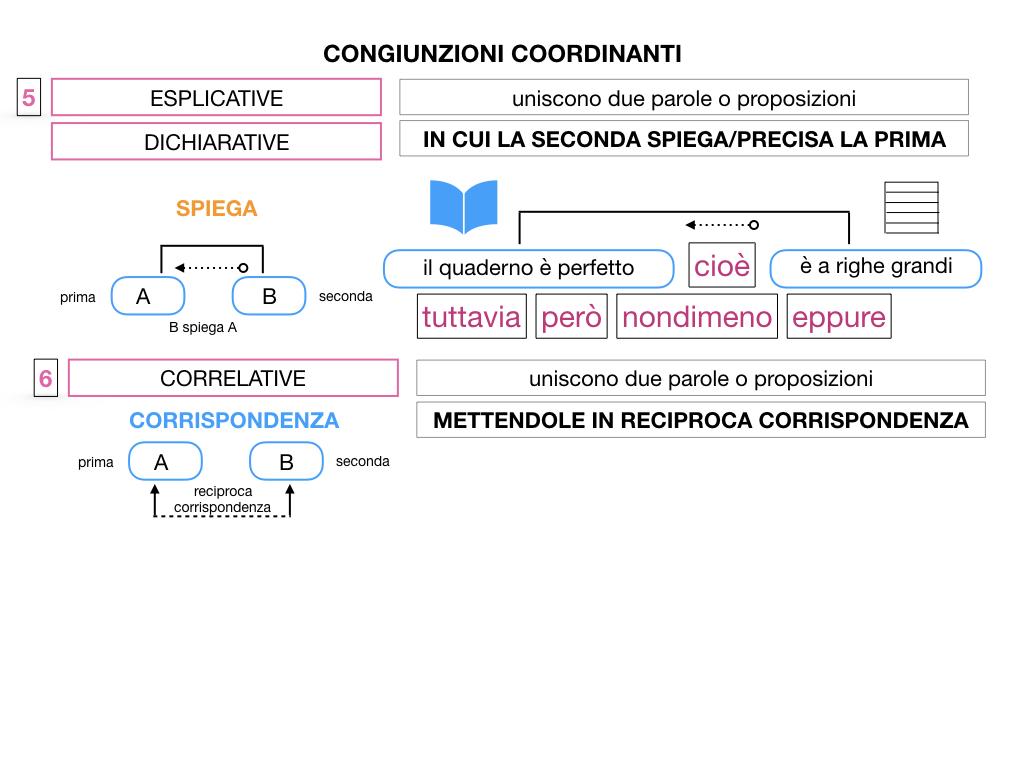 2. GRAMMATICA_CONGIUNZIONI_COORDINANTI_SIMULAZIONE.108