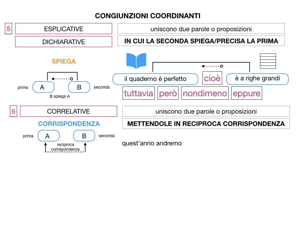2. GRAMMATICA_CONGIUNZIONI_COORDINANTI_SIMULAZIONE.109