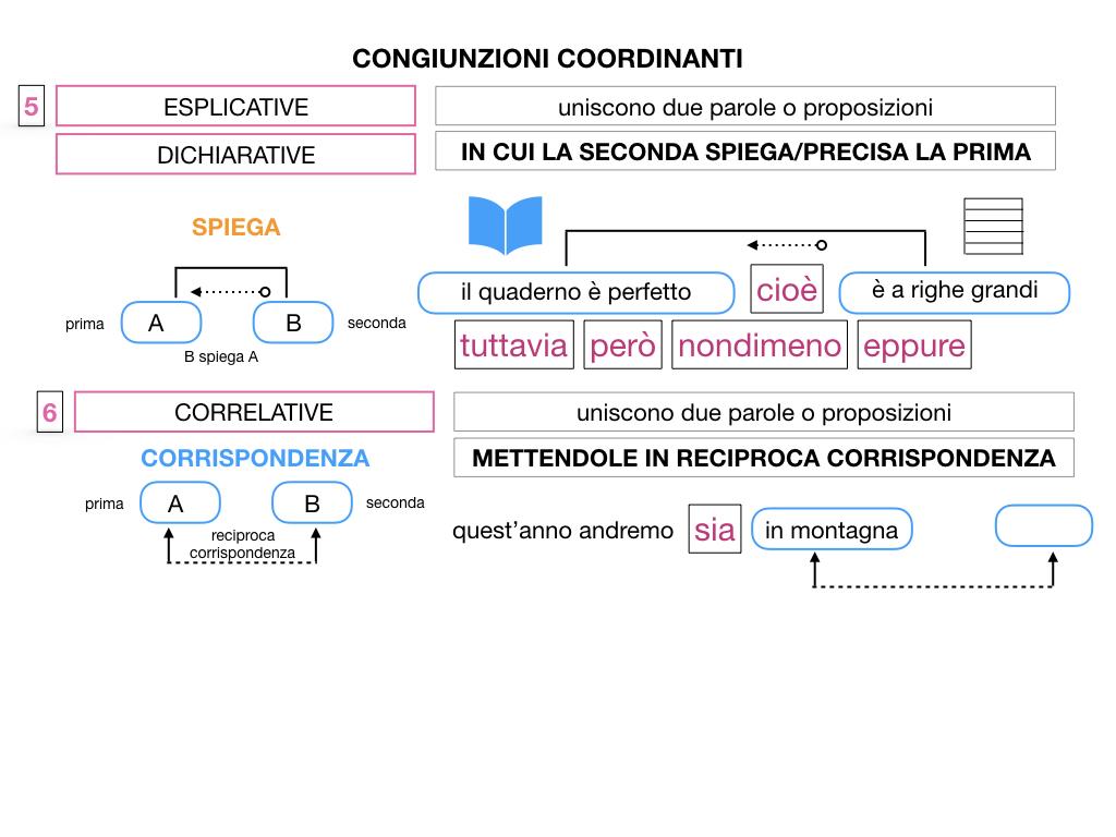 2. GRAMMATICA_CONGIUNZIONI_COORDINANTI_SIMULAZIONE.111