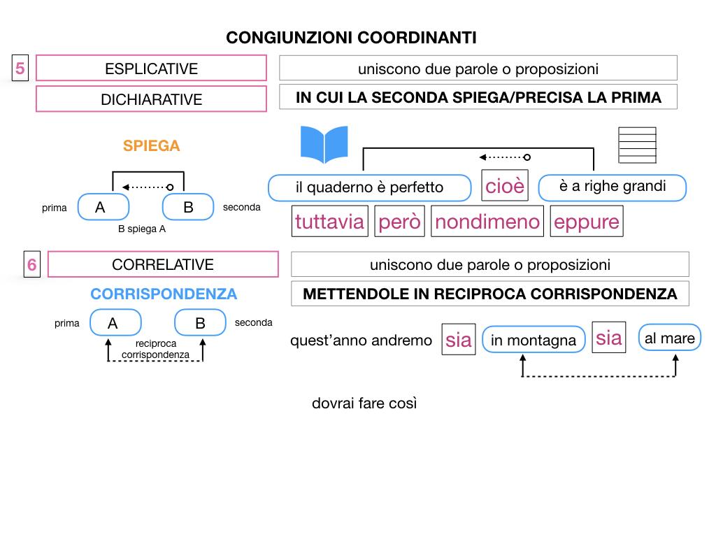 2. GRAMMATICA_CONGIUNZIONI_COORDINANTI_SIMULAZIONE.113