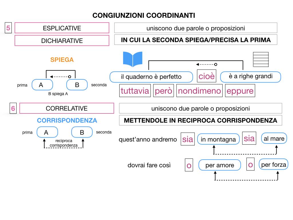 2. GRAMMATICA_CONGIUNZIONI_COORDINANTI_SIMULAZIONE.117
