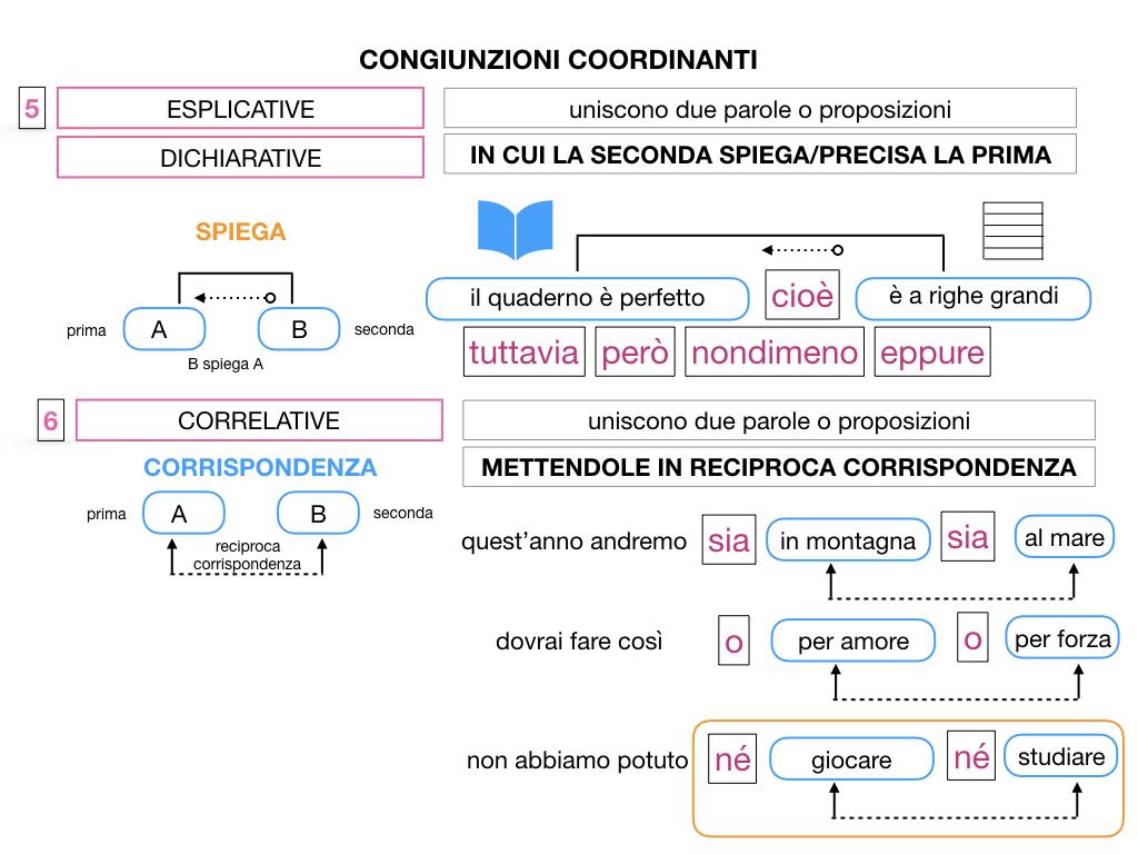 2. GRAMMATICA_CONGIUNZIONI_COORDINANTI_SIMULAZIONE.122