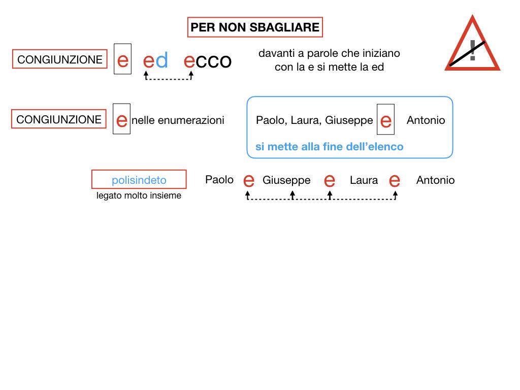 2. GRAMMATICA_CONGIUNZIONI_COORDINANTI_SIMULAZIONE.143