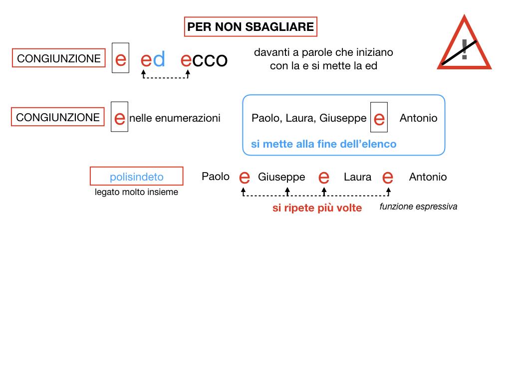 2. GRAMMATICA_CONGIUNZIONI_COORDINANTI_SIMULAZIONE.145