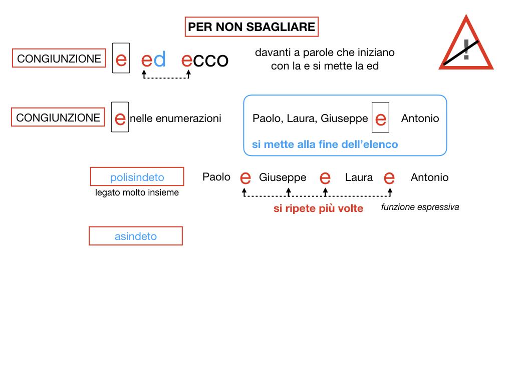 2. GRAMMATICA_CONGIUNZIONI_COORDINANTI_SIMULAZIONE.146