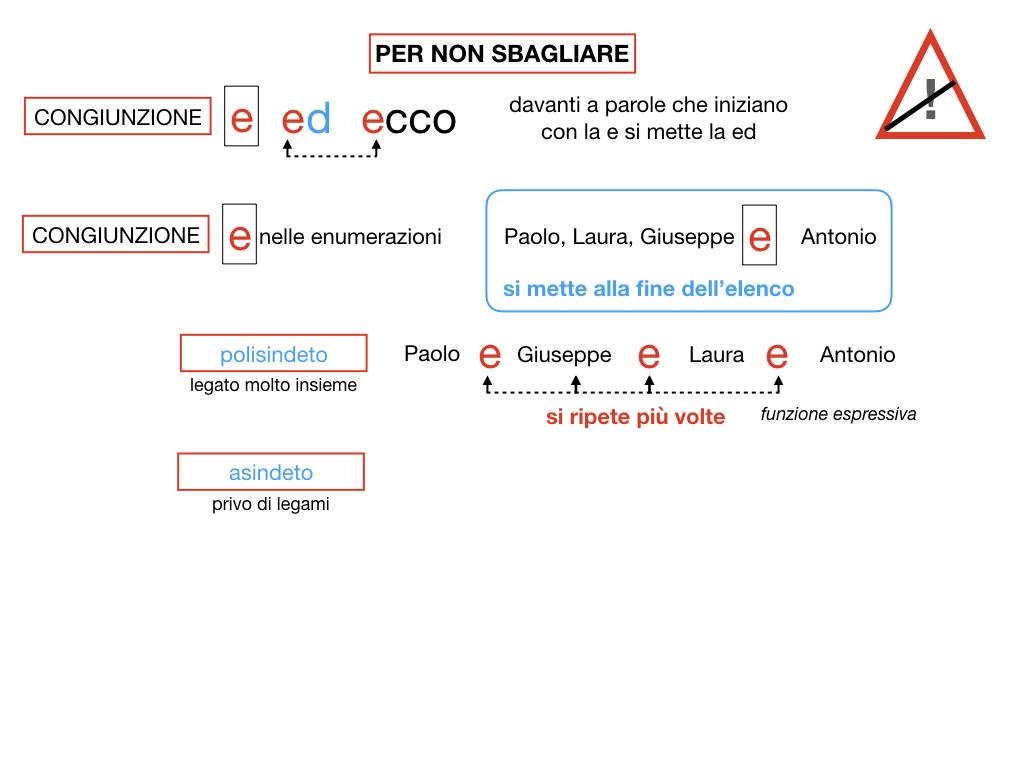 2. GRAMMATICA_CONGIUNZIONI_COORDINANTI_SIMULAZIONE.147