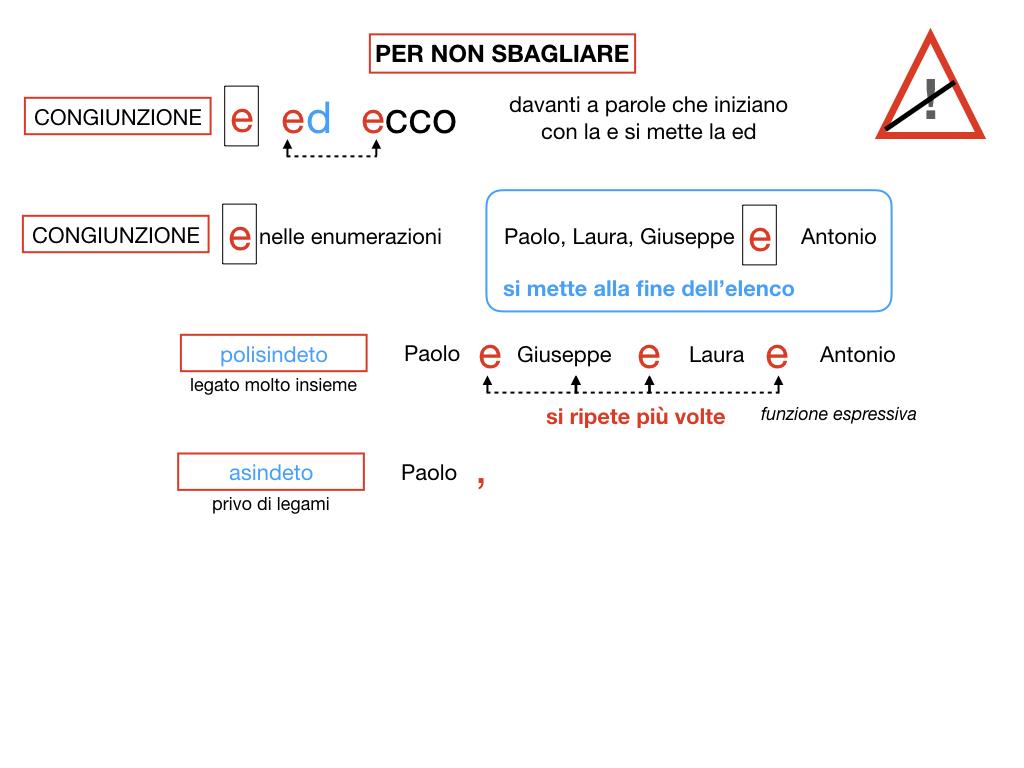 2. GRAMMATICA_CONGIUNZIONI_COORDINANTI_SIMULAZIONE.148
