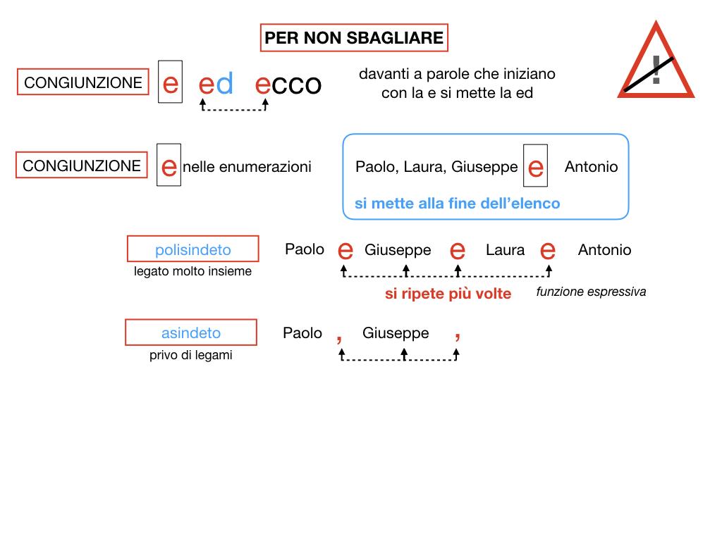 2. GRAMMATICA_CONGIUNZIONI_COORDINANTI_SIMULAZIONE.149