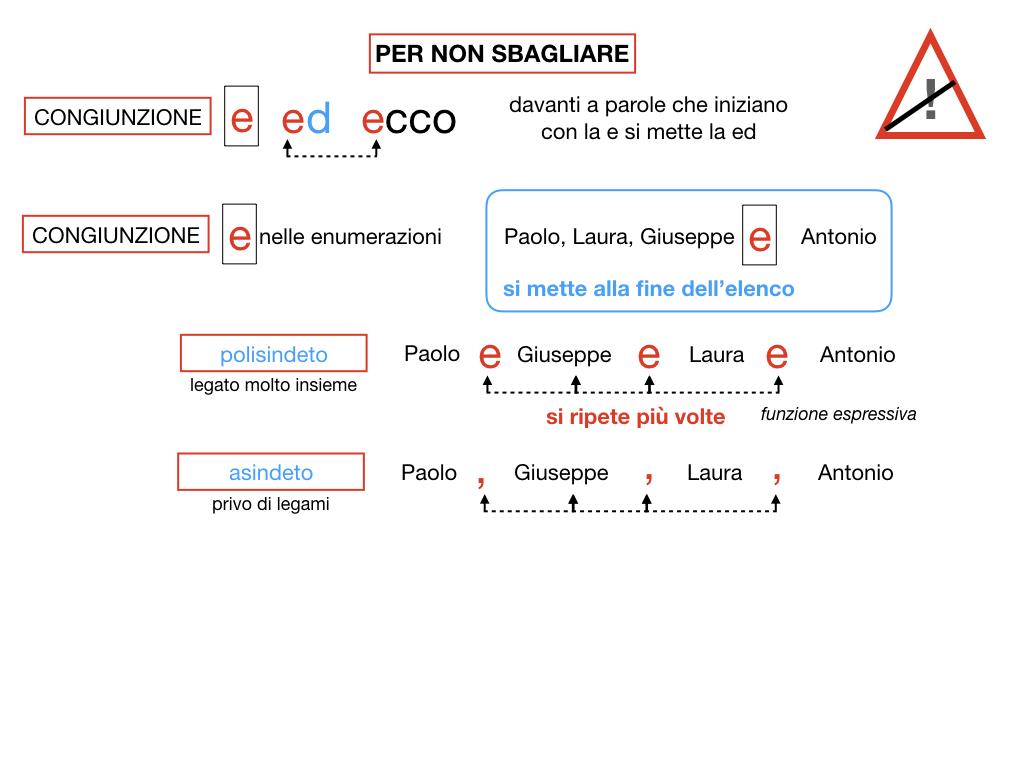 2. GRAMMATICA_CONGIUNZIONI_COORDINANTI_SIMULAZIONE.151
