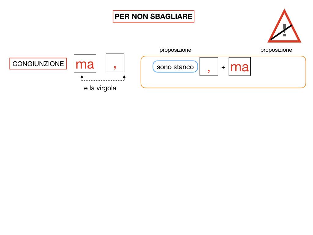 2. GRAMMATICA_CONGIUNZIONI_COORDINANTI_SIMULAZIONE.160