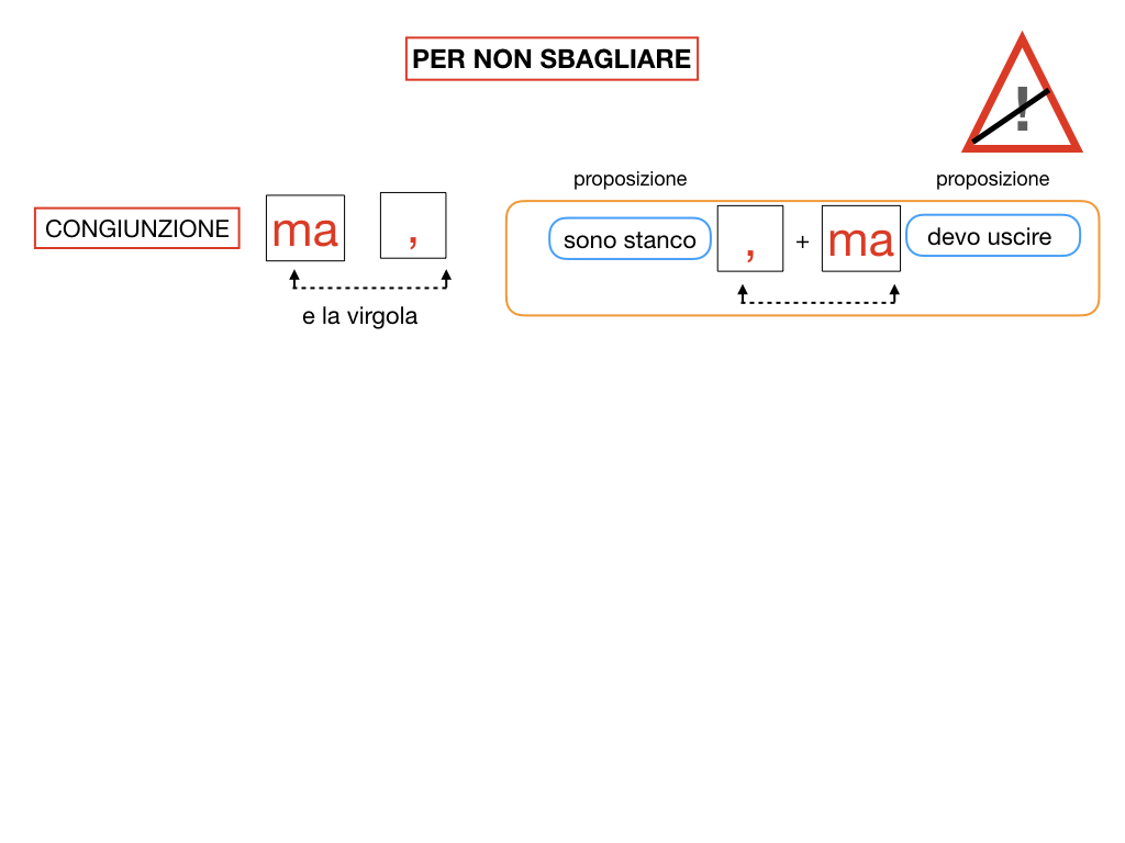 2. GRAMMATICA_CONGIUNZIONI_COORDINANTI_SIMULAZIONE.162