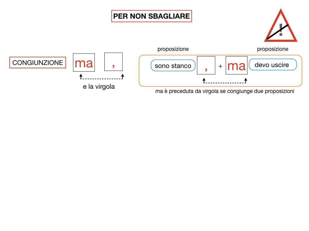 2. GRAMMATICA_CONGIUNZIONI_COORDINANTI_SIMULAZIONE.163