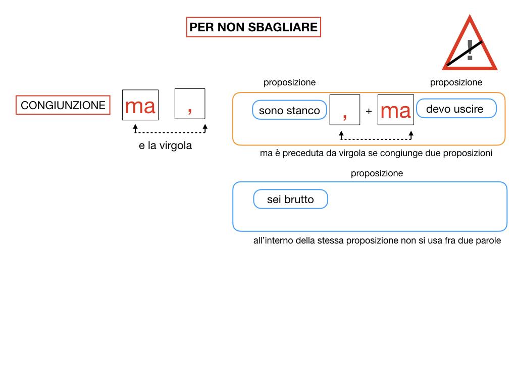 2. GRAMMATICA_CONGIUNZIONI_COORDINANTI_SIMULAZIONE.165