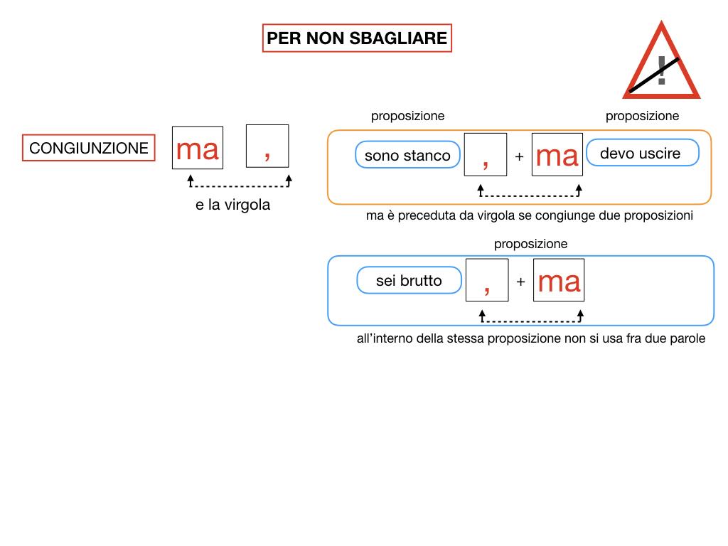 2. GRAMMATICA_CONGIUNZIONI_COORDINANTI_SIMULAZIONE.166
