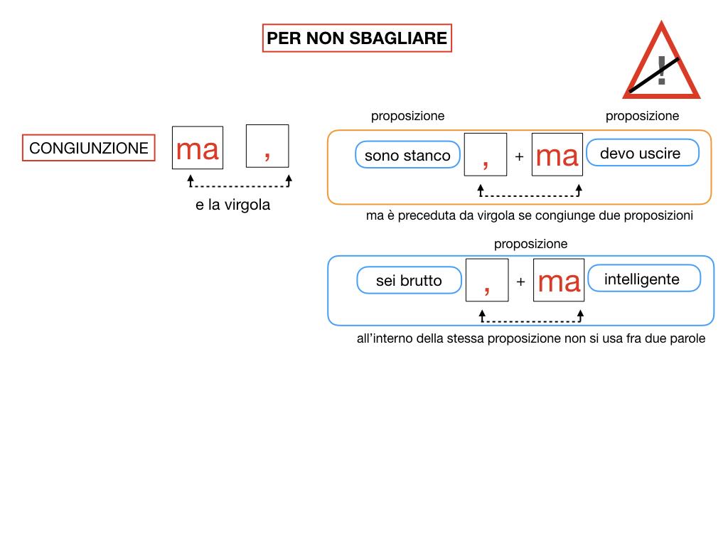 2. GRAMMATICA_CONGIUNZIONI_COORDINANTI_SIMULAZIONE.167