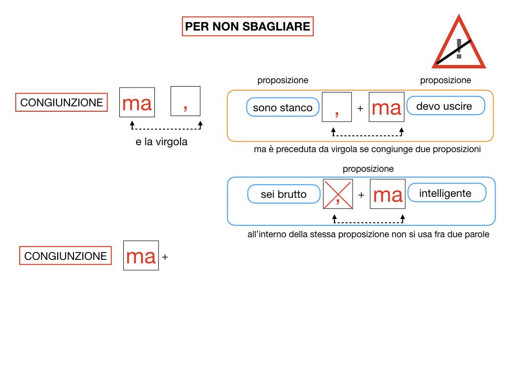 2. GRAMMATICA_CONGIUNZIONI_COORDINANTI_SIMULAZIONE.169