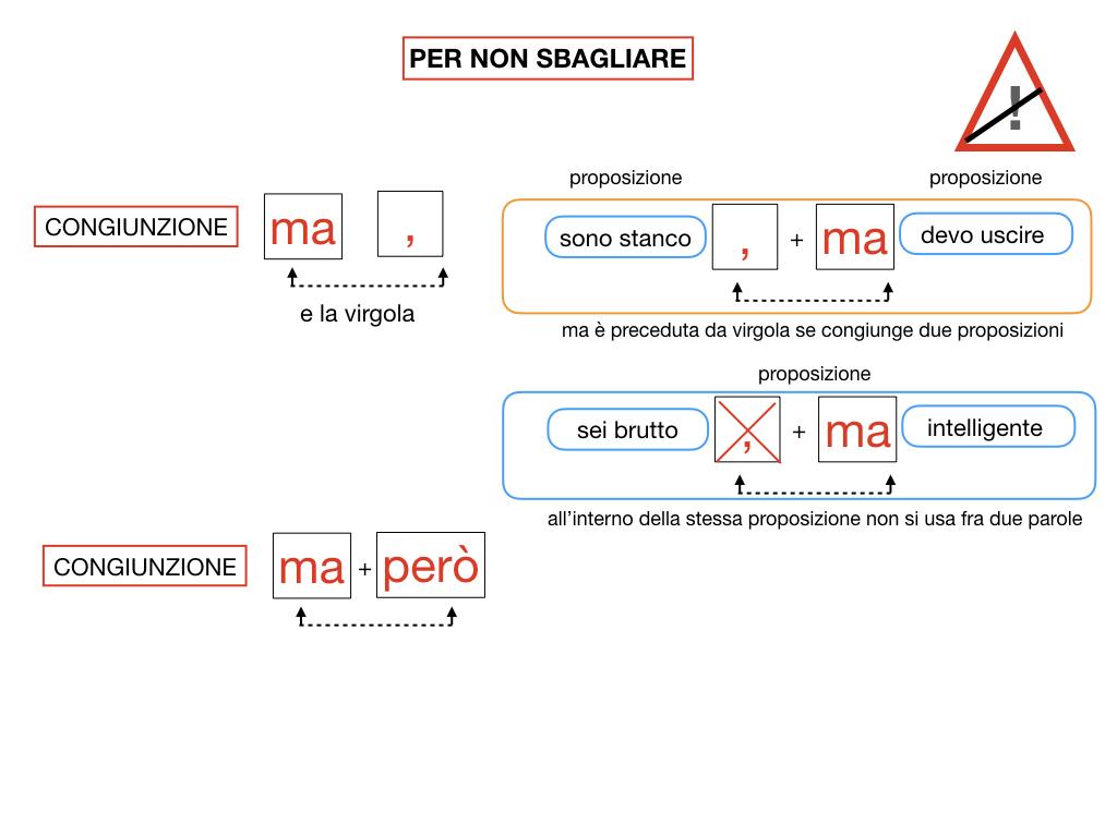 2. GRAMMATICA_CONGIUNZIONI_COORDINANTI_SIMULAZIONE.170