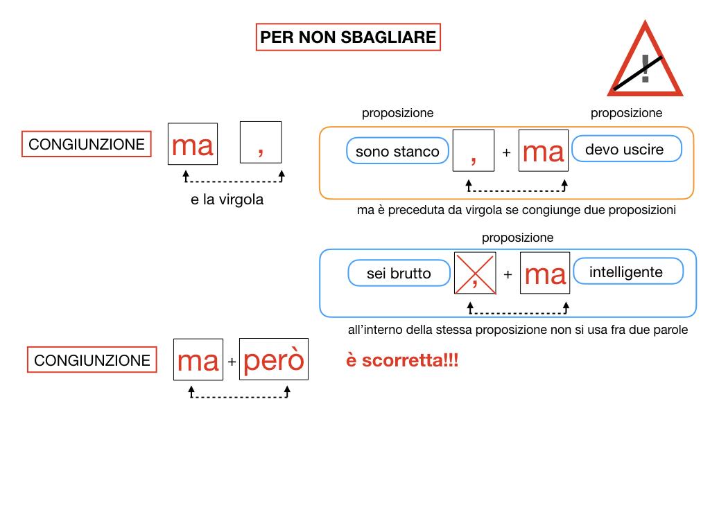 2. GRAMMATICA_CONGIUNZIONI_COORDINANTI_SIMULAZIONE.171