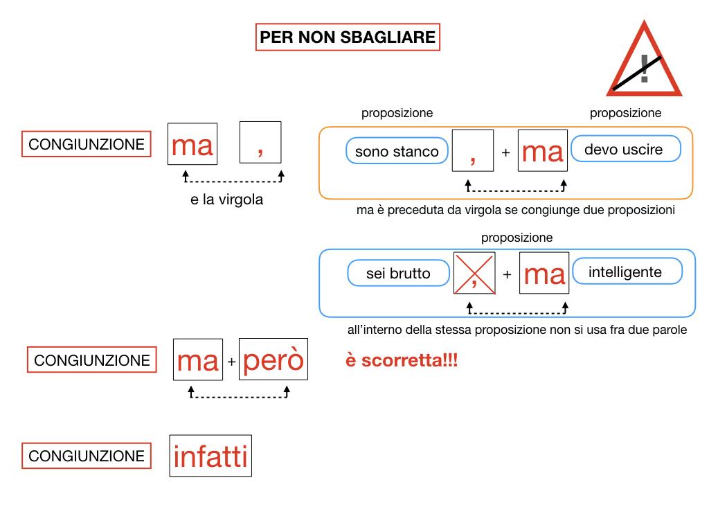 2. GRAMMATICA_CONGIUNZIONI_COORDINANTI_SIMULAZIONE.172
