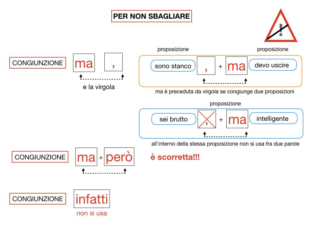 2. GRAMMATICA_CONGIUNZIONI_COORDINANTI_SIMULAZIONE.173