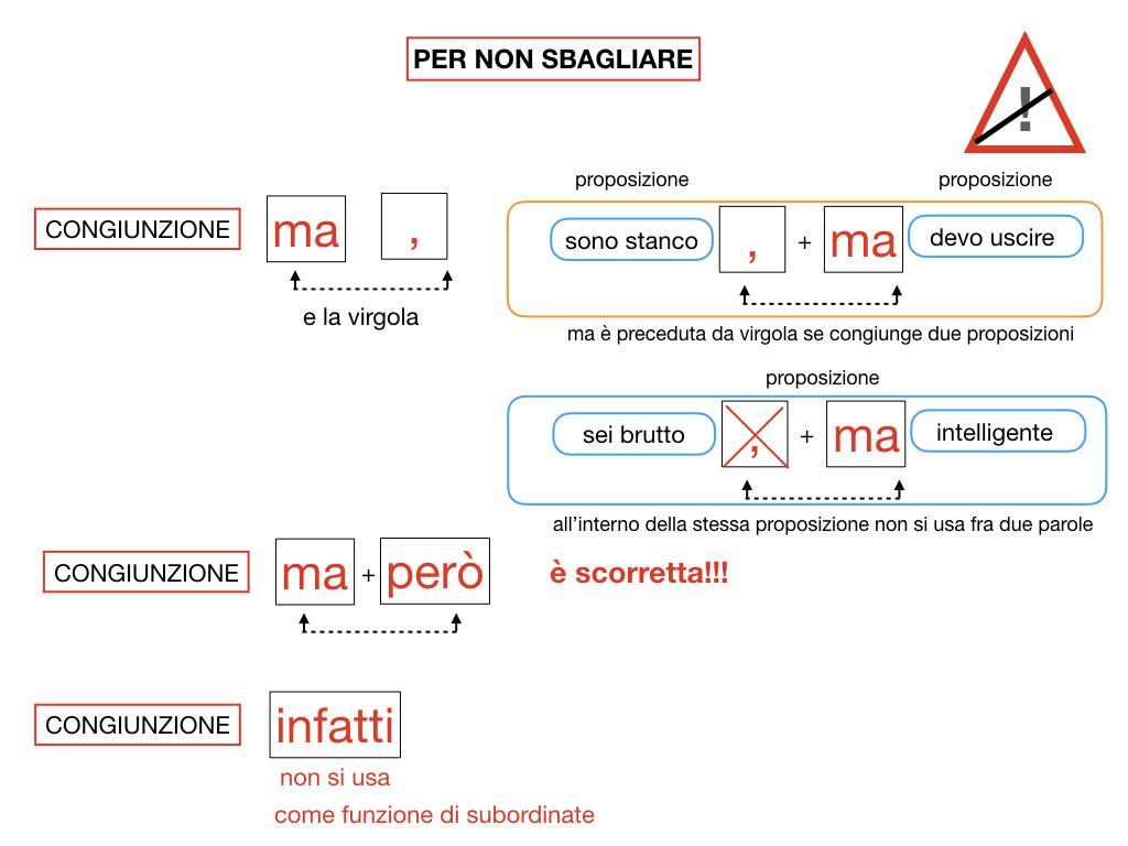 2. GRAMMATICA_CONGIUNZIONI_COORDINANTI_SIMULAZIONE.174