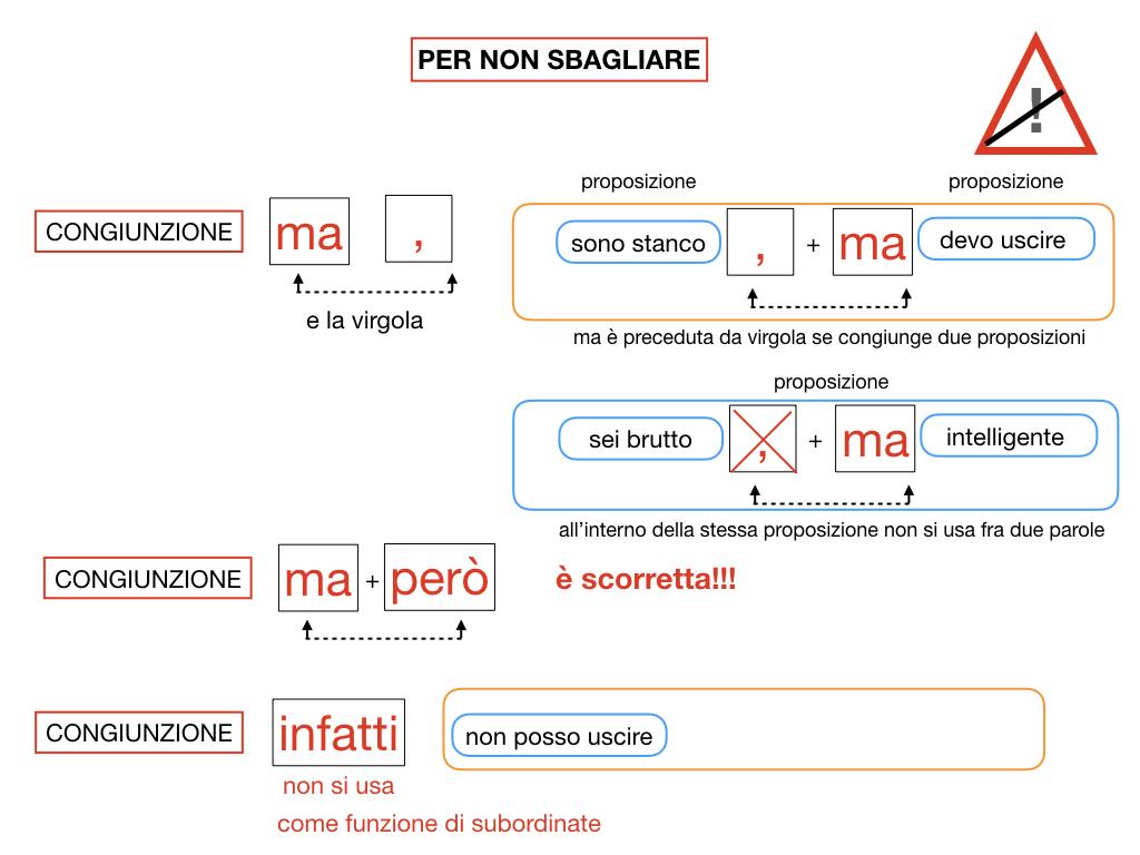 2. GRAMMATICA_CONGIUNZIONI_COORDINANTI_SIMULAZIONE.175