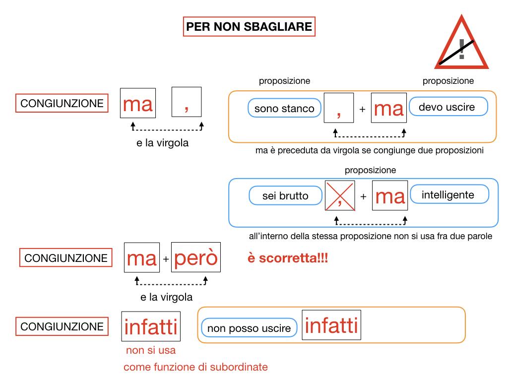 2. GRAMMATICA_CONGIUNZIONI_COORDINANTI_SIMULAZIONE.176