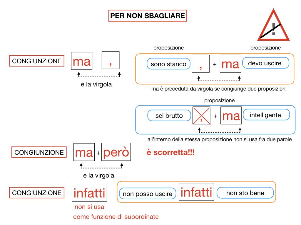 2. GRAMMATICA_CONGIUNZIONI_COORDINANTI_SIMULAZIONE.177