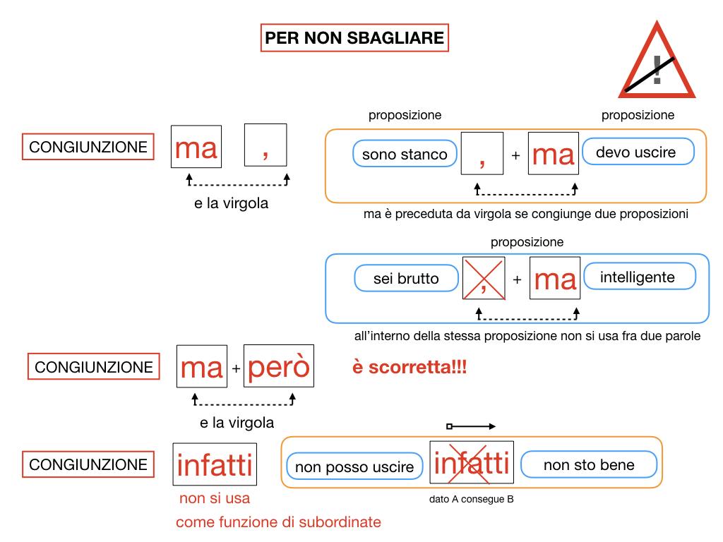 2. GRAMMATICA_CONGIUNZIONI_COORDINANTI_SIMULAZIONE.179