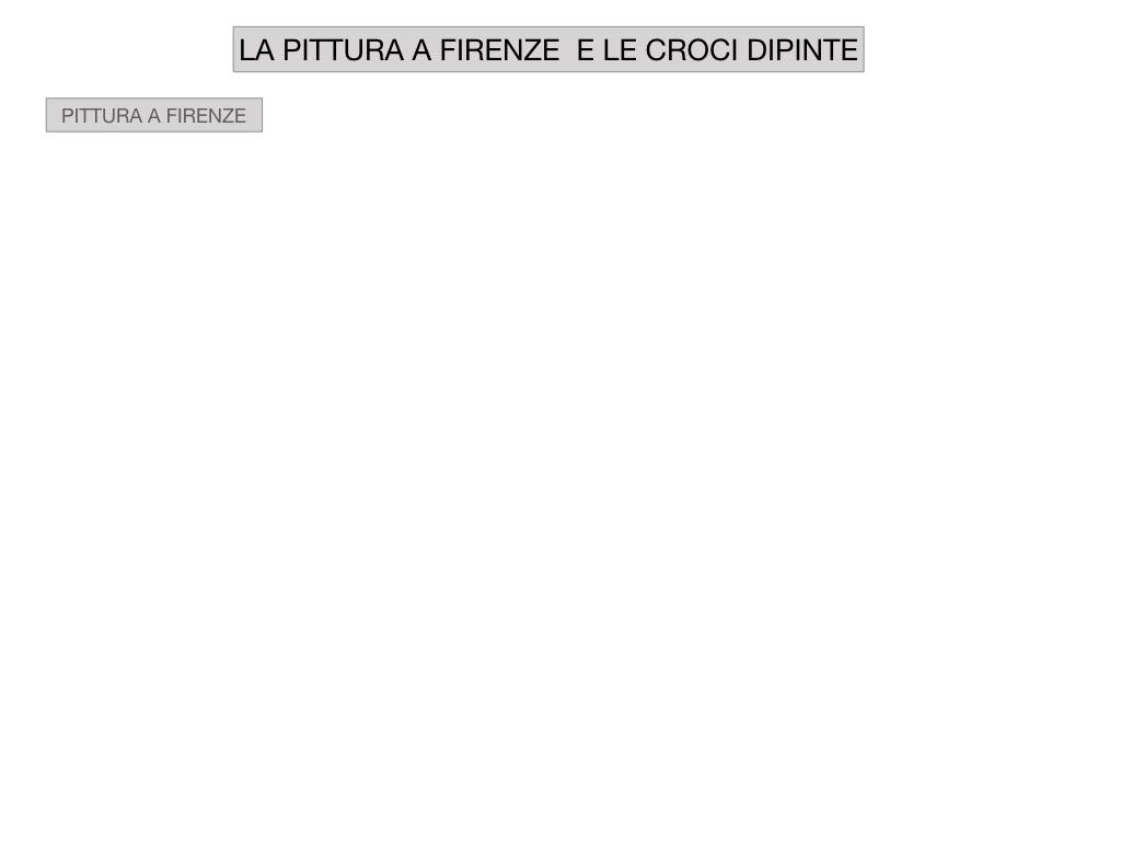 3. ARTE_GIOTTO E LICABUE_SIMULAZIONE.002