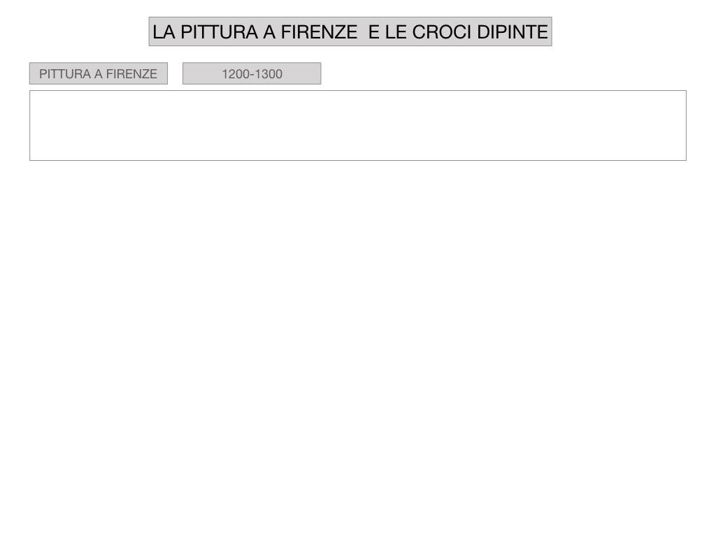 3. ARTE_GIOTTO E LICABUE_SIMULAZIONE.004
