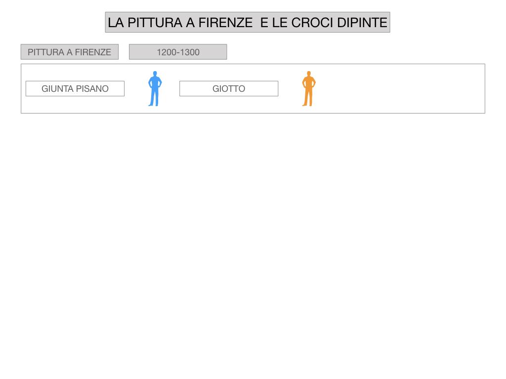 3. ARTE_GIOTTO E LICABUE_SIMULAZIONE.006