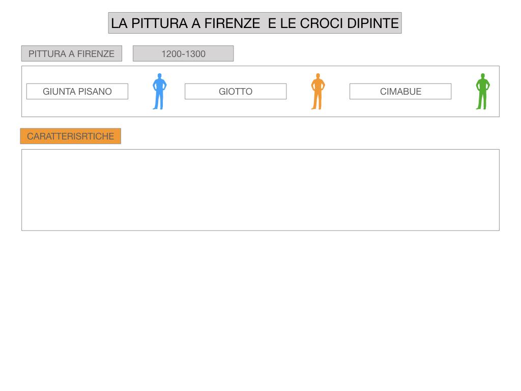 3. ARTE_GIOTTO E LICABUE_SIMULAZIONE.008