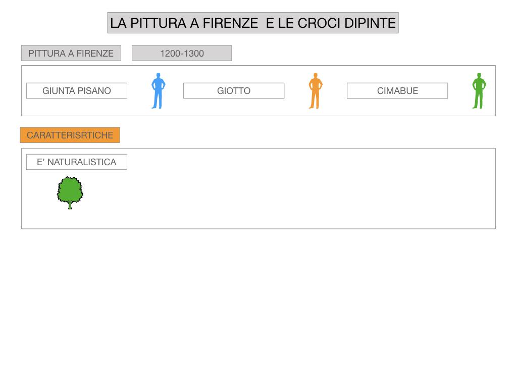 3. ARTE_GIOTTO E LICABUE_SIMULAZIONE.009