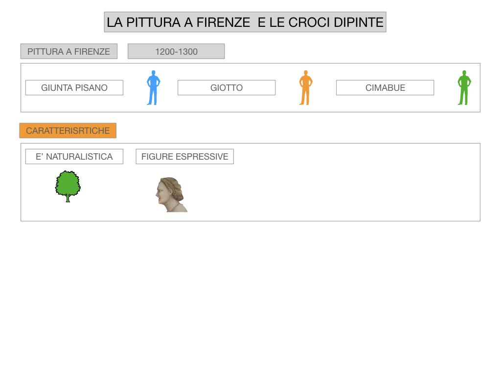 3. ARTE_GIOTTO E LICABUE_SIMULAZIONE.010