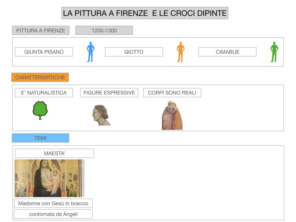 3. ARTE_GIOTTO E LICABUE_SIMULAZIONE.015
