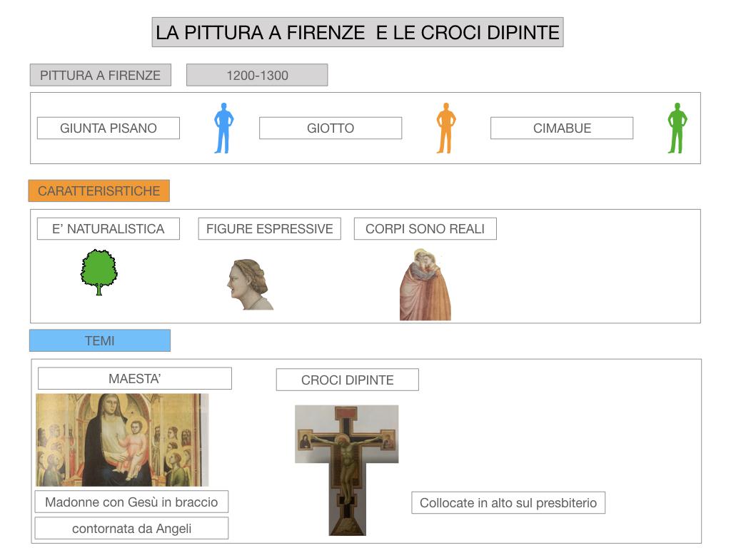 3. ARTE_GIOTTO E LICABUE_SIMULAZIONE.017
