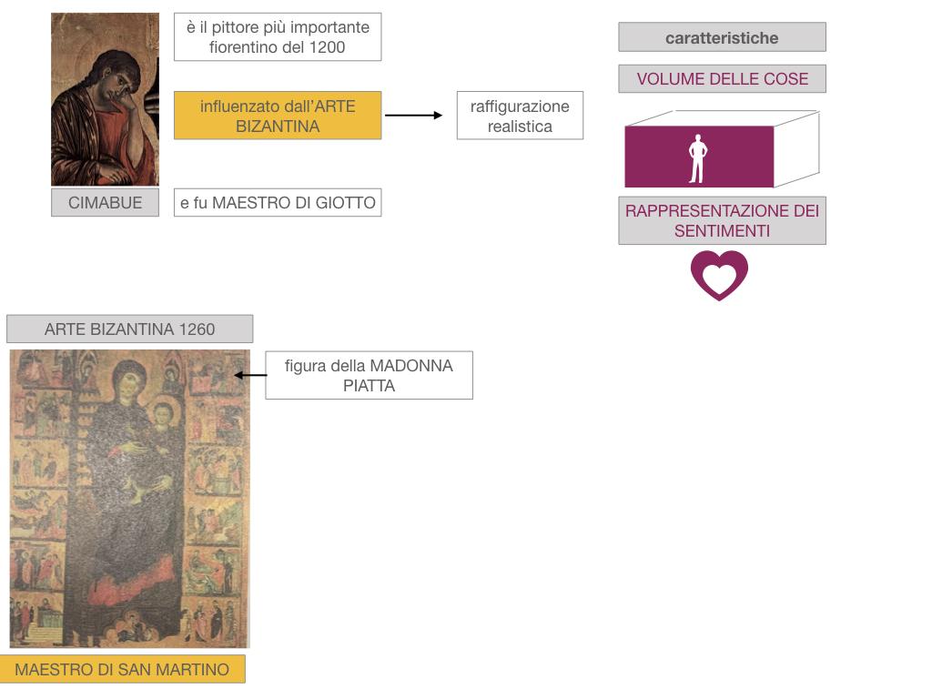 3. ARTE_GIOTTO E LICABUE_SIMULAZIONE.028