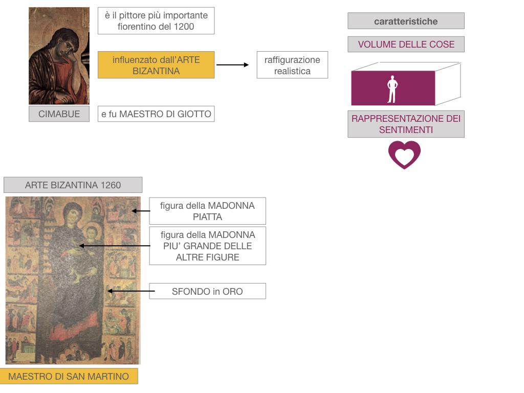 3. ARTE_GIOTTO E LICABUE_SIMULAZIONE.030