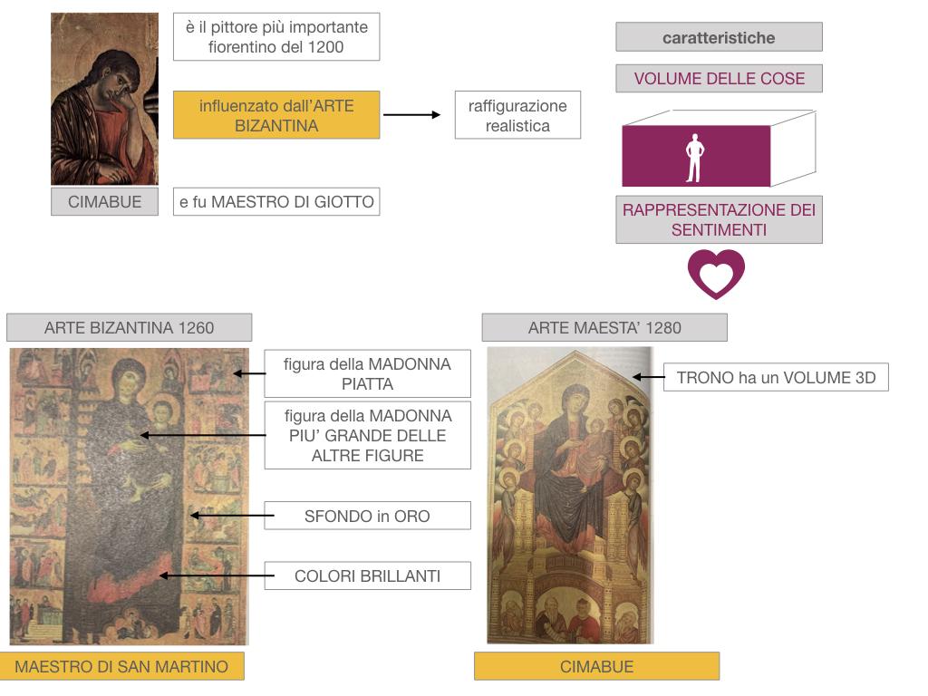 3. ARTE_GIOTTO E LICABUE_SIMULAZIONE.034