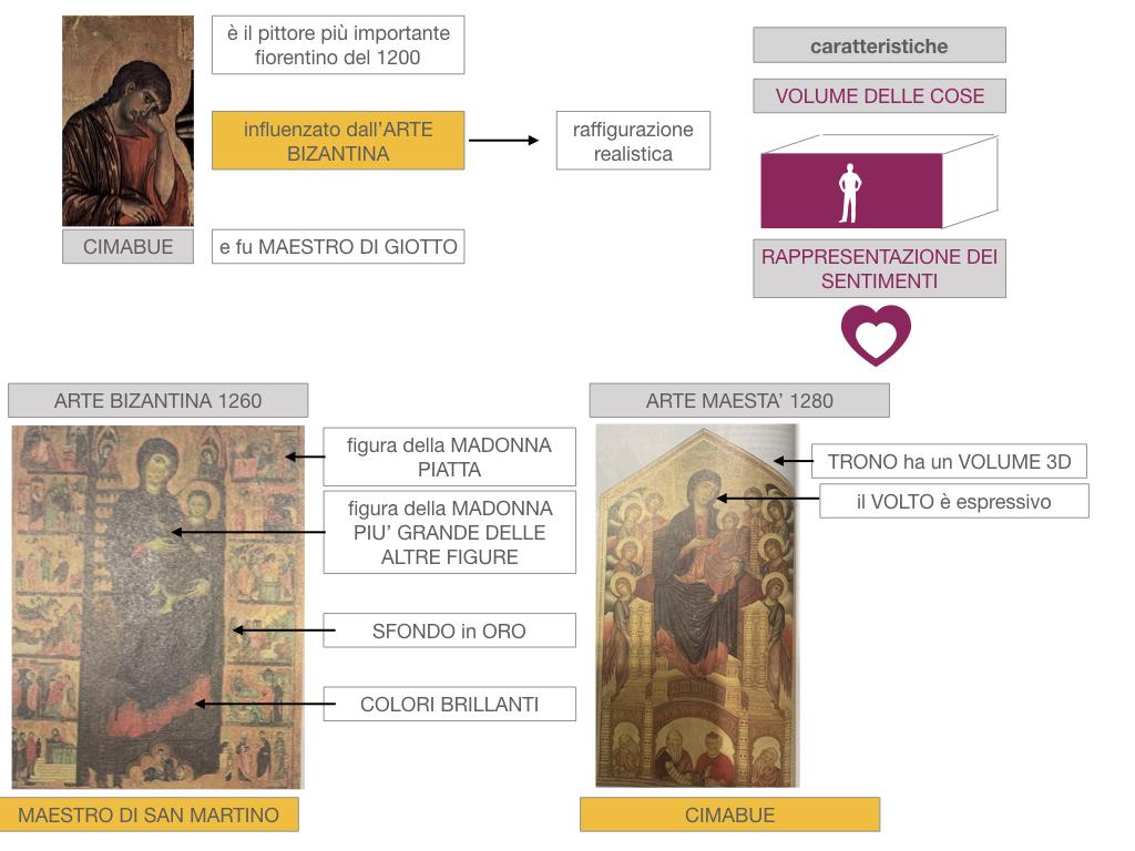3. ARTE_GIOTTO E LICABUE_SIMULAZIONE.035