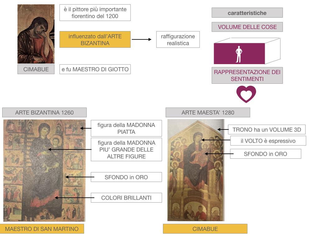 3. ARTE_GIOTTO E LICABUE_SIMULAZIONE.036