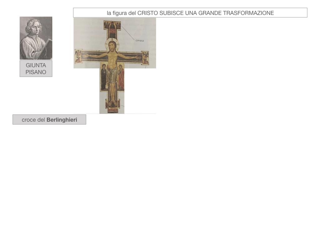 3. ARTE_GIOTTO E LICABUE_SIMULAZIONE.039