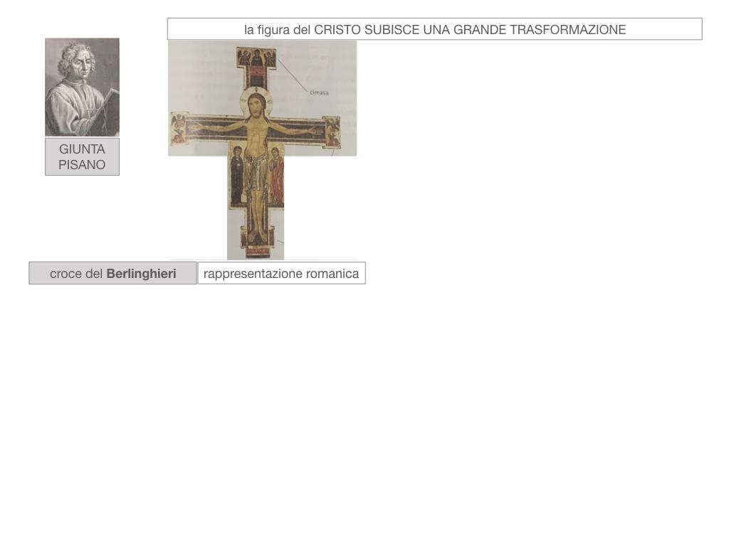 3. ARTE_GIOTTO E LICABUE_SIMULAZIONE.040