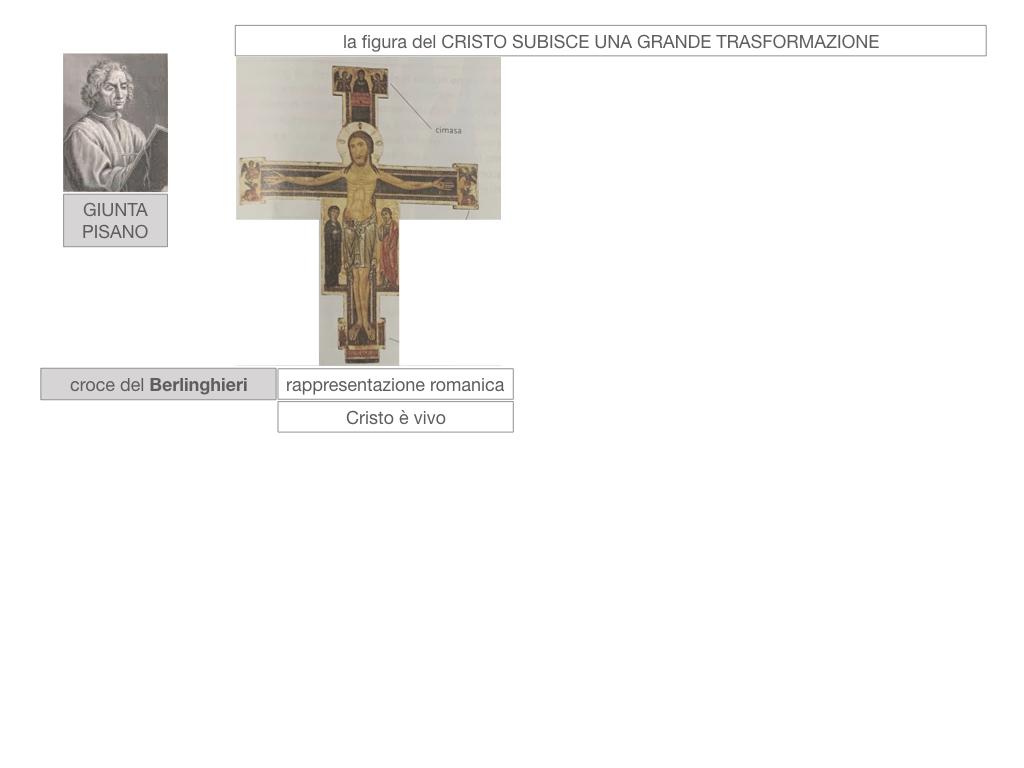 3. ARTE_GIOTTO E LICABUE_SIMULAZIONE.041