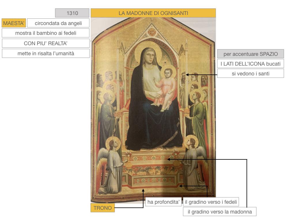 3. ARTE_GIOTTO E LICABUE_SIMULAZIONE.061